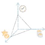 Das magische Dreieck im Projektmanagement: Wie du Projekte ohne Zauberkräfte leiten kannst
