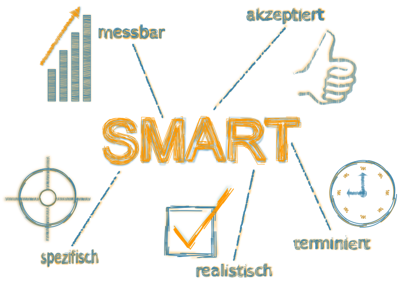 SMART Ziele Projektmanagement