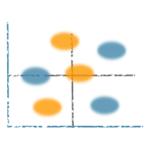 Die Stakeholder Analyse im Projektmanagement