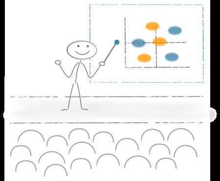 stakeholderanalyse-projektmanagement